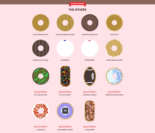 3027423-inline-s-9-tim-hortons-donut-guide