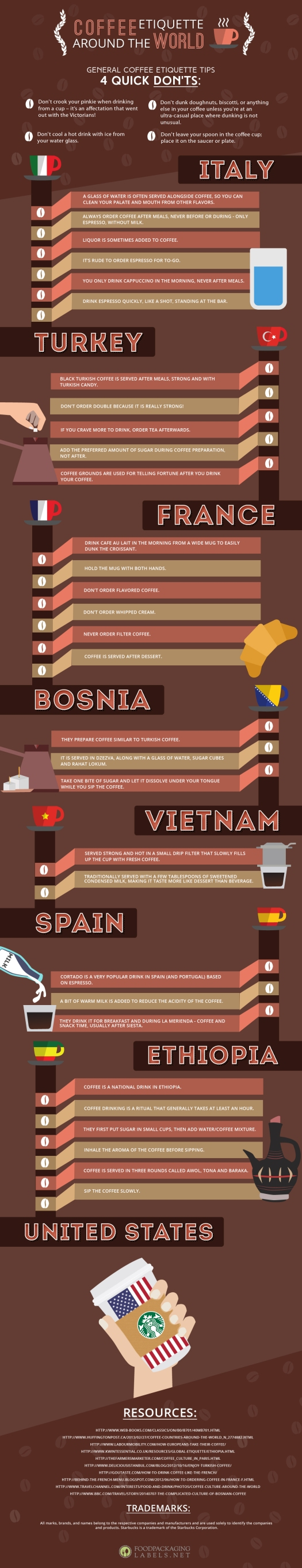 coffee-etiquette-infographic